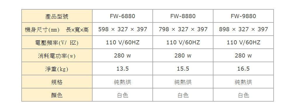 PK/goods/HOSUN/Dish Dryer/FW-6880-A-3.jpg