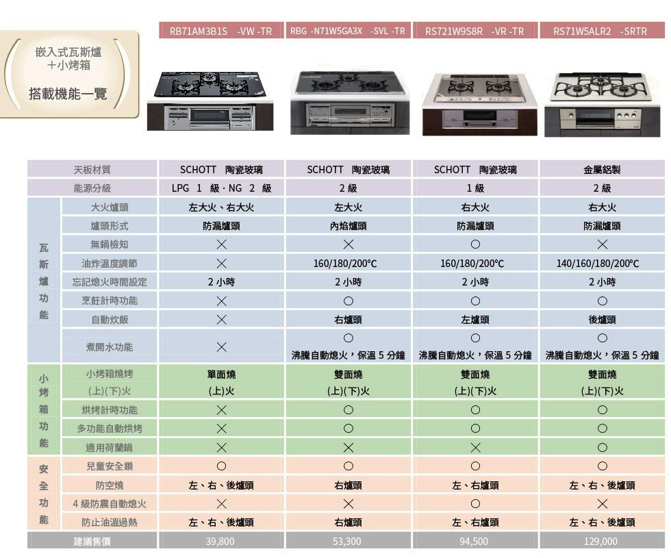 PK/goodsRinnai/Import Goods/RS721W9S8R-VR-TR-DM-2.jpg