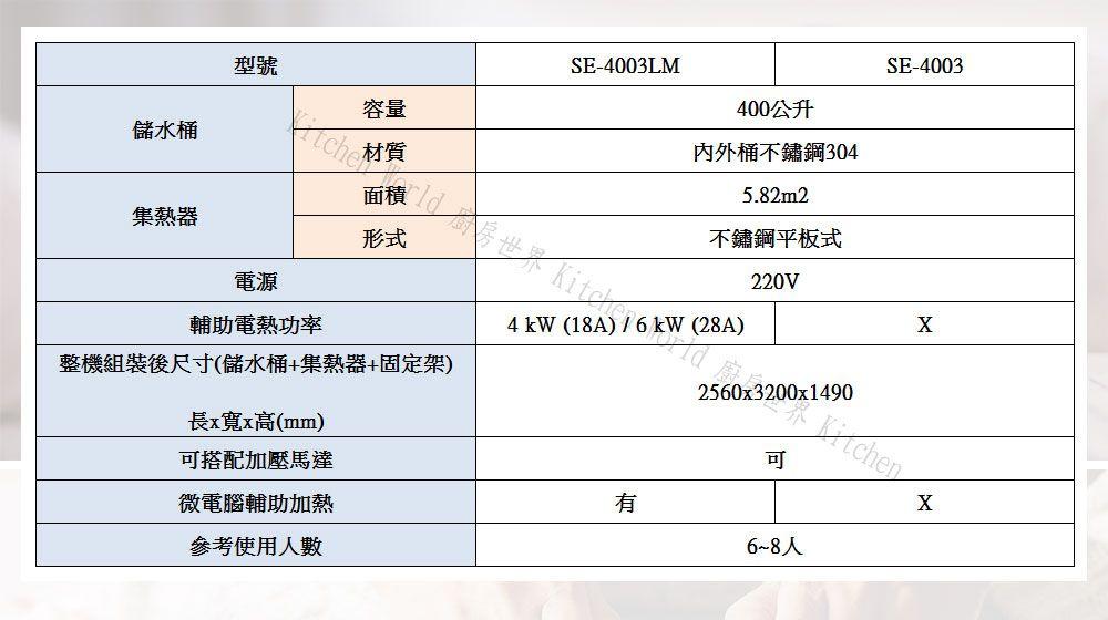 goods/SAKURA//Water Heater/SE-4003LM-3.jpg