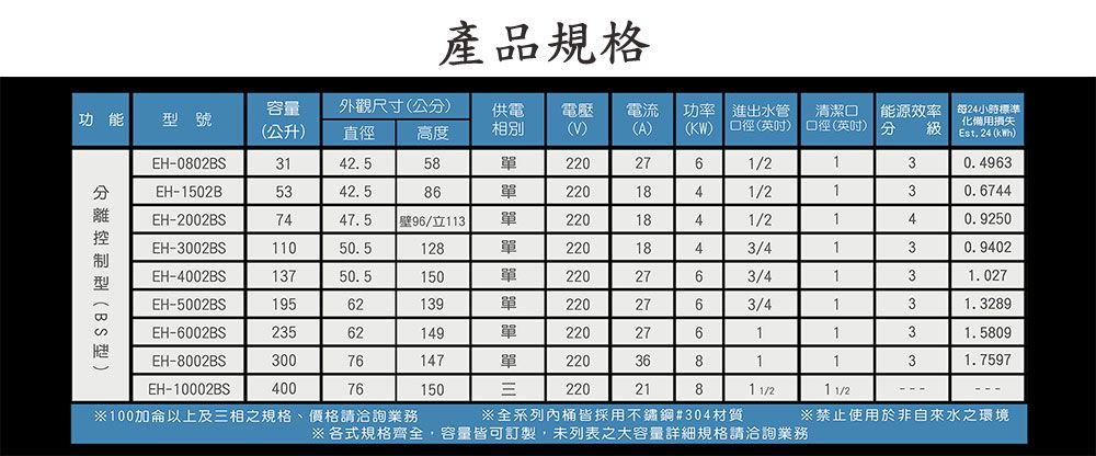 goods/HMK/電熱水器/BS/3.jpg